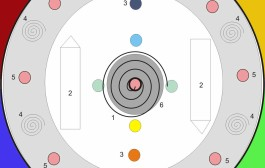 Orgonit – akumulátor dobré energie